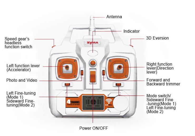 7 syma x8 quadrocopter syma x8 x8c parts syma x8 rc quadrocopter list  at gsmx.co
